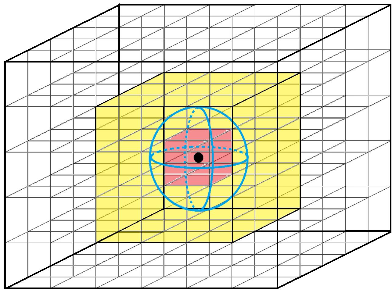 3D Görüş Mesafesi Detaylı.png